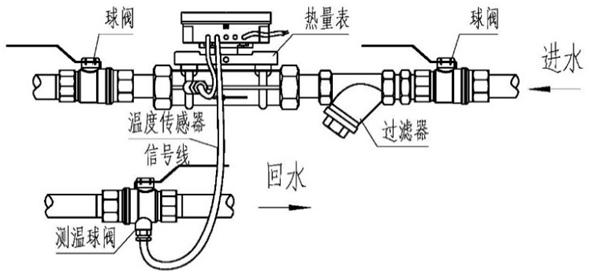 小口径超声波bob游戏安卓官方版下载安装尺寸